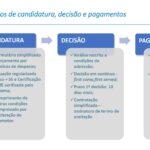 Medidas de incentivo contexto COVID-19.1