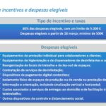 Medidas de incentivo contexto COVID-19.2